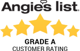 EC roofing has a 5 star rating on angies list